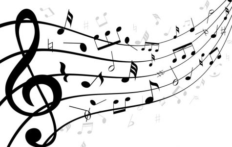 Does Music Help You Focus?