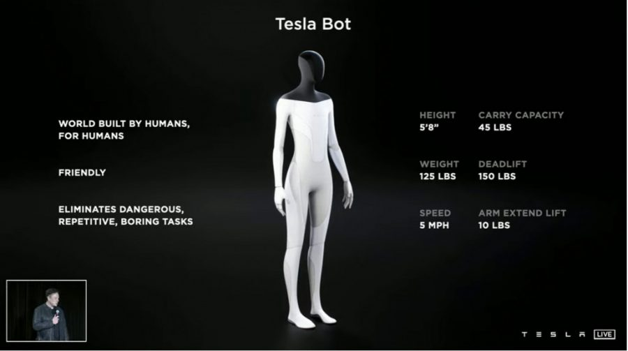 Elon Musk unveils the plans for the Tesla Bot on August 19th